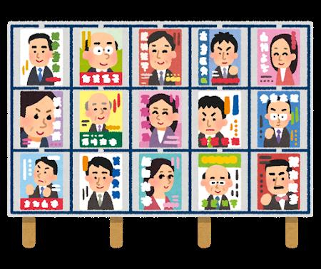 当落予測【参院選2019】東京都選挙区 N国党は?支持政党なしは?